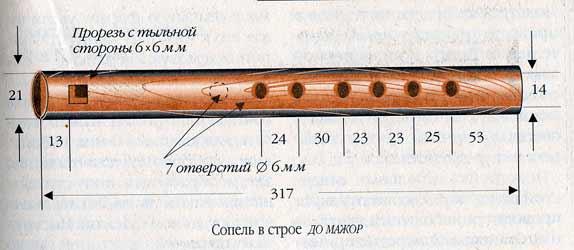 Сделай сам своими руками флейту